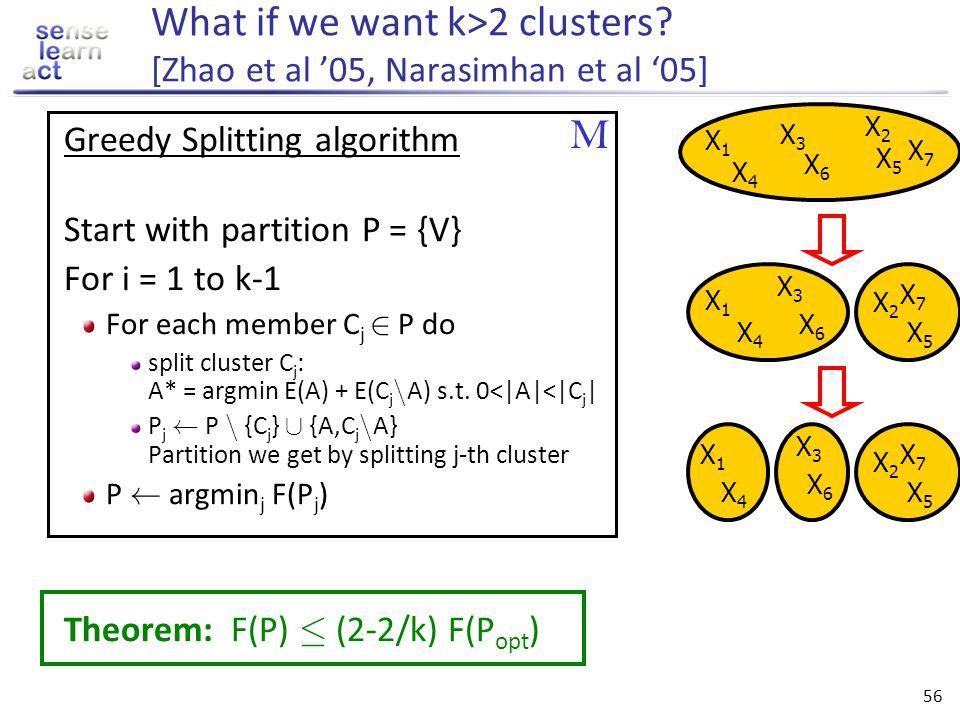 What if we want k>2 clusters [Zhao et al '05, Narasimhan et al '05]